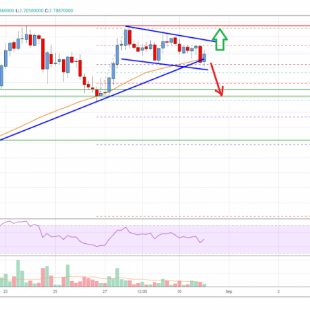 Cardano (ADA) Price Analysis: Key Breakout Could Trigger Rally