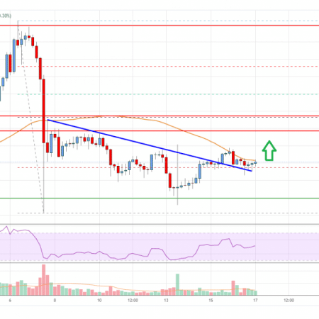 Bitcoin Cash Analysis: Recovery Above $660 Seems Possible