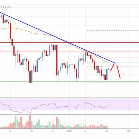 Bitcoin Price Analysis: BTC Near Inflection Zone At $40K