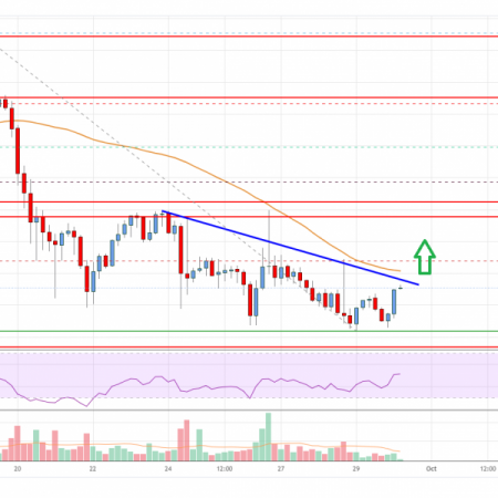 EOS Price Analysis: Bulls Facing Uphill Task Near $4.40