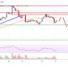 Bitcoin Price Analysis: BTC Could Correct Lower Below $60K
