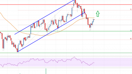 Tron (TRX) Price Analysis: Rally Could Restart Above $0.10